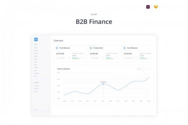 财务类仪表盘的界面设计UI Kit