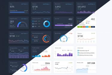 后台数据统计图形UI Kit