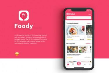 订餐外卖app界面设计 UI Kit