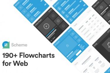 网页交互原型设计的流程图素材