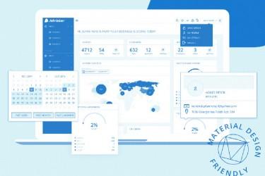 网站后台管理的原型线框图套件