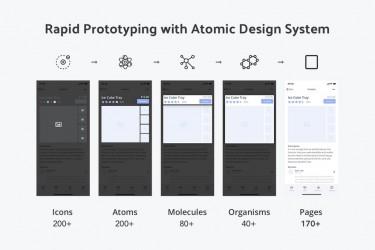 基于原子设计的app线框图素材
