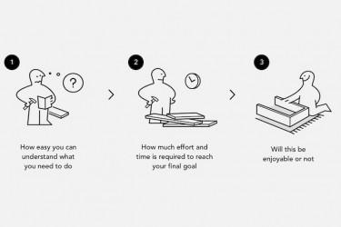 """UI设计中该如何""""简单化""""设计?"""