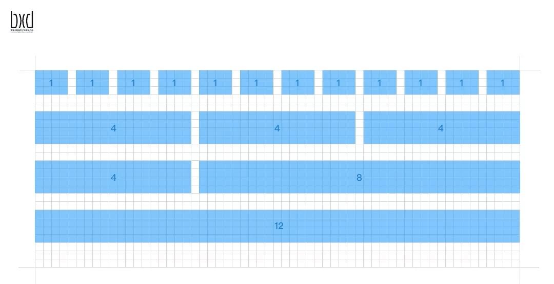 网页栅格设计的原理和技巧