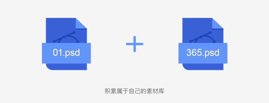 UI设计师需要掌握的平面设计基础